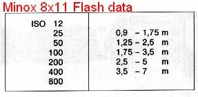 8x11 flash
